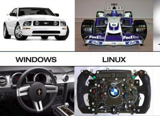 Linux or Windows: Customization