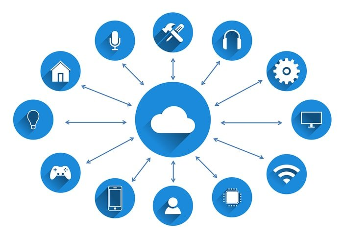 Cloud Computing - The Future of IoT