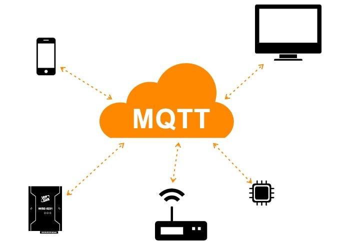 MQTT iot software
