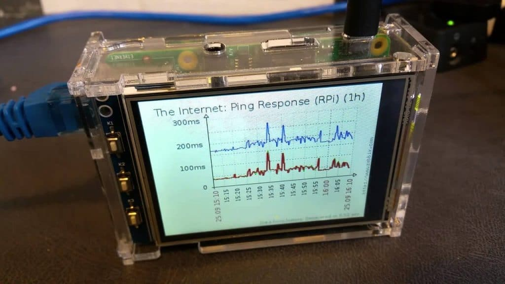 Network Monitoring Tool raspberry pi projects
