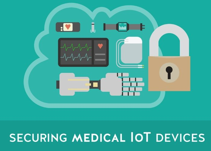 Compromising IoT Medical Devices