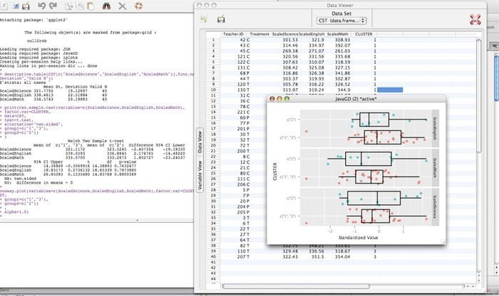 Deducer Data Analysis Software