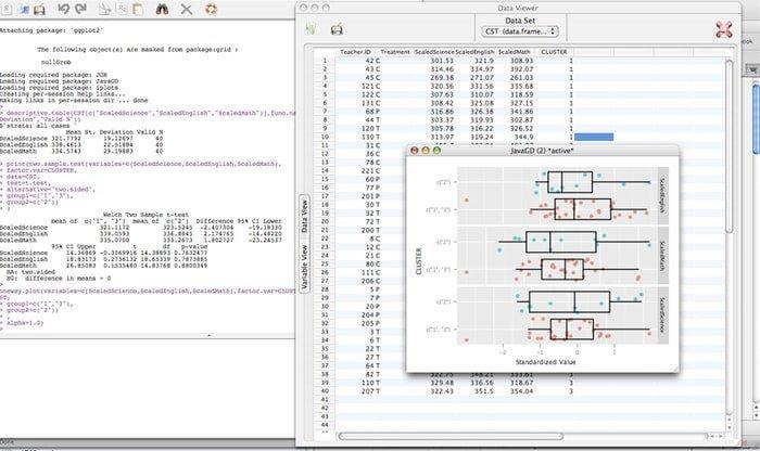 Deducer Data Analysis Software