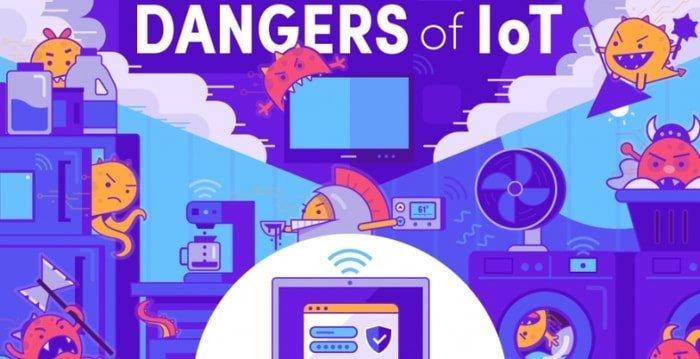 IoT Security threats