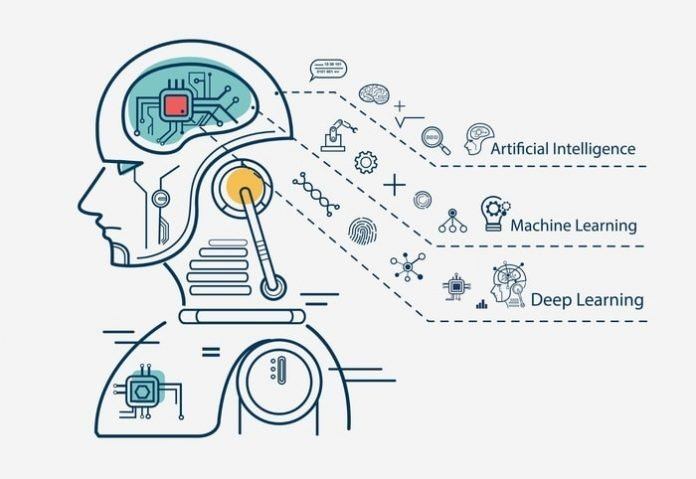 Best Machine Learning Projects