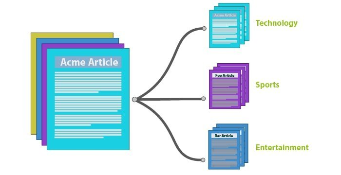 news classification
