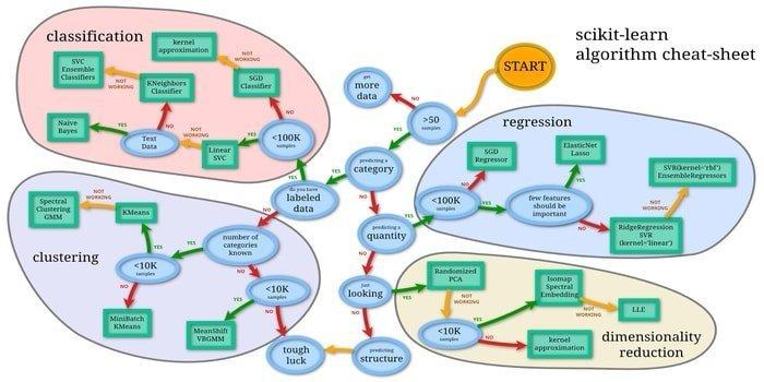scikit_learn
