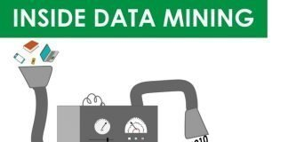 Best Data Mining Software for Linux