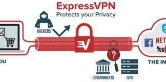 Use VPN Services In Linux