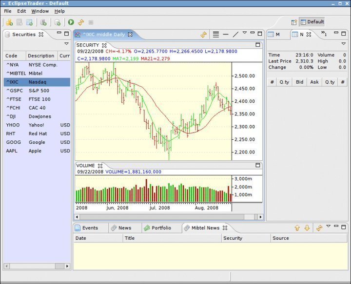 EclipseTrader finance software