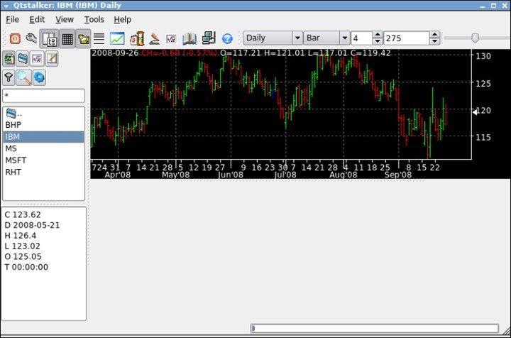 QtStalker finance software for Linux