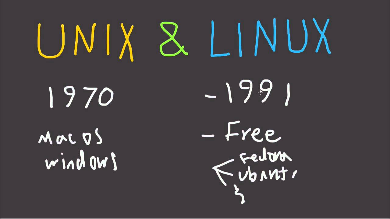 Differences Between UNIX and Linux