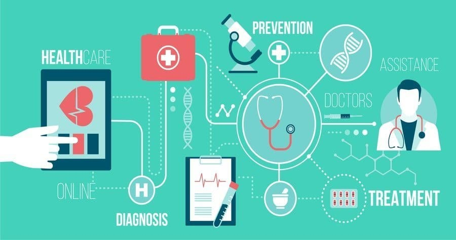 Examples of Big Data in Healthcare