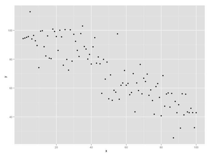 ggplot2-scientific plotting software