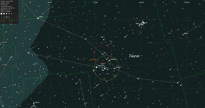 sky_chart