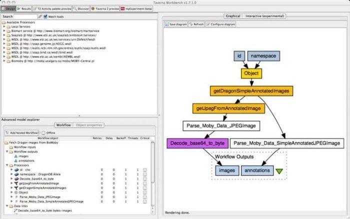 taverna bioinformatics tool