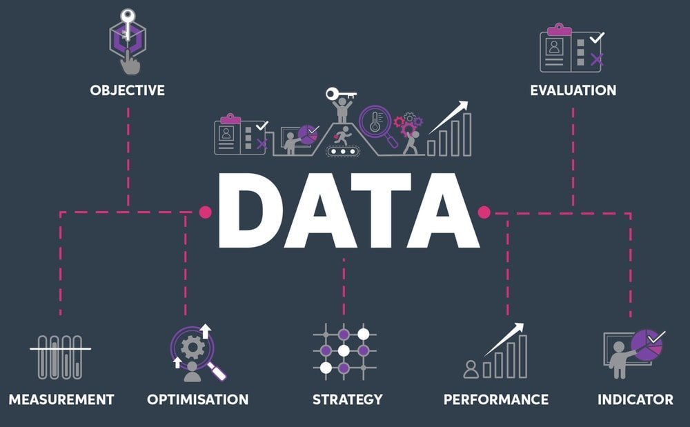 Data Analytics Professional Online Course