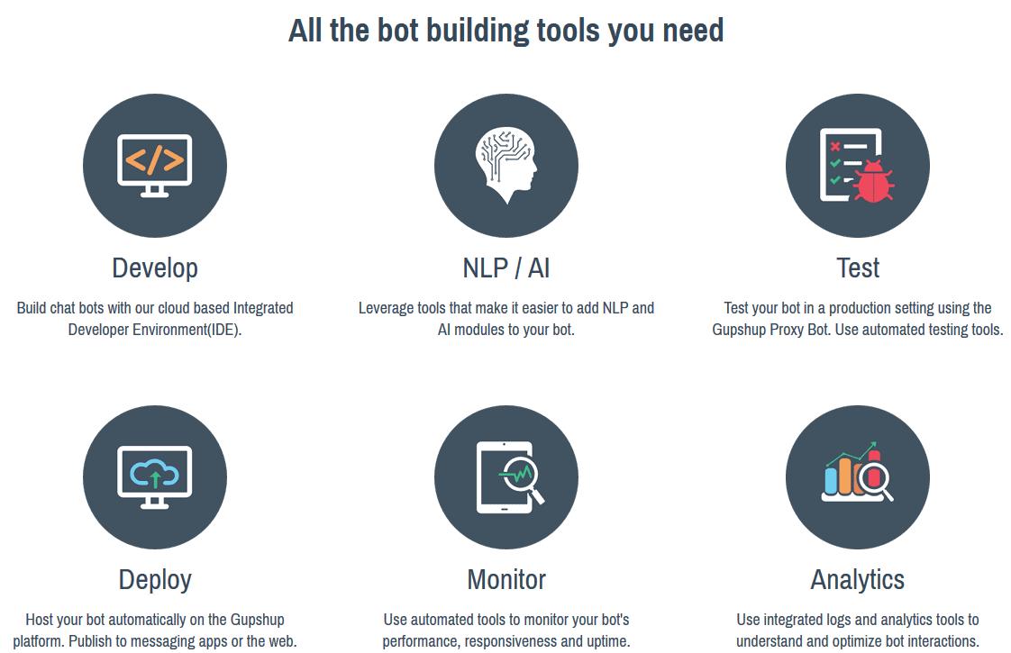 chatbot companies