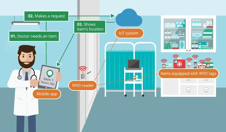 hospital-operation-system
