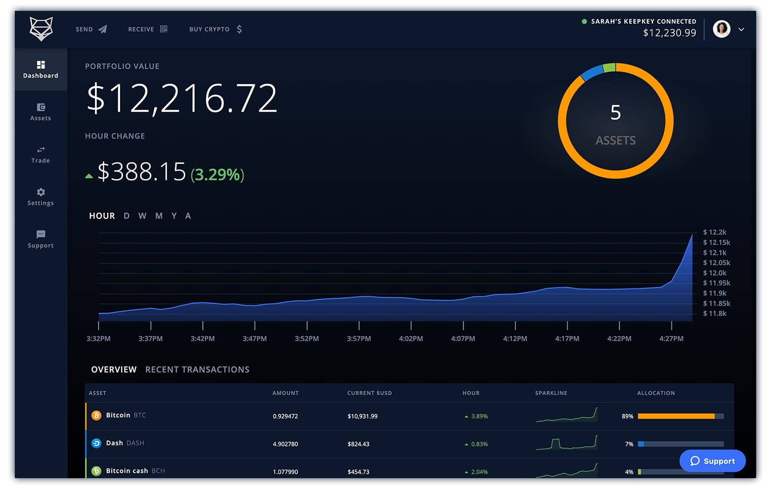 shapeshift Best Place to Buy Bitcoin