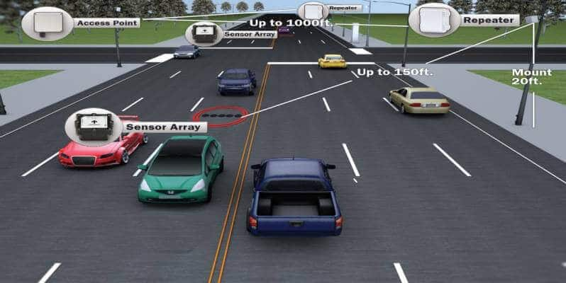 traffic-monitoring-system-by-iot