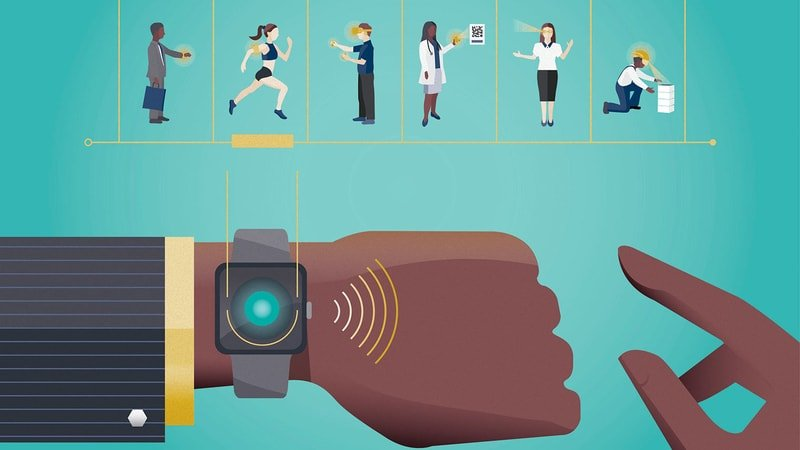 wearable health-tracking devices