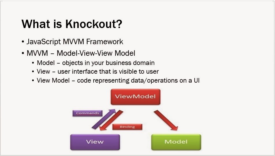 Features of Knockout in words