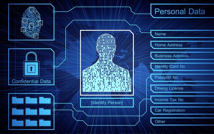 Why You Must Safeguard Your Personal Data and Best Ways to Do It