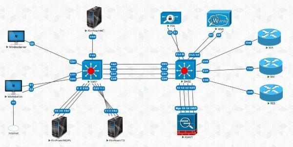 ccnp cloud security certification
