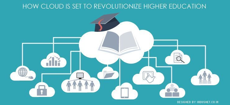 cloud-computing-on-education