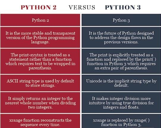 difference Python2.x and Python3.x