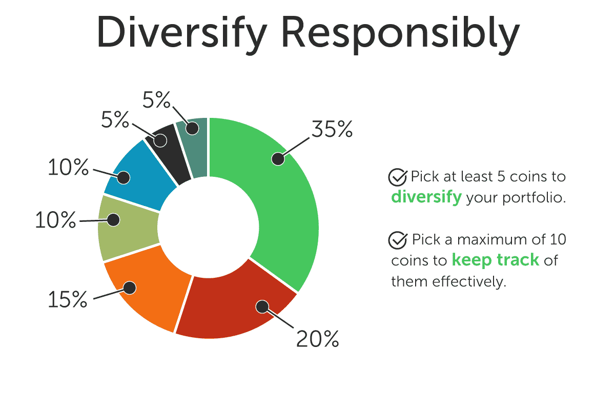 how to invest in cryptocurrency diversify