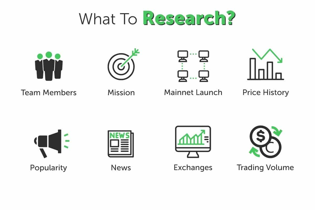 how to invest in cryptocurrency research