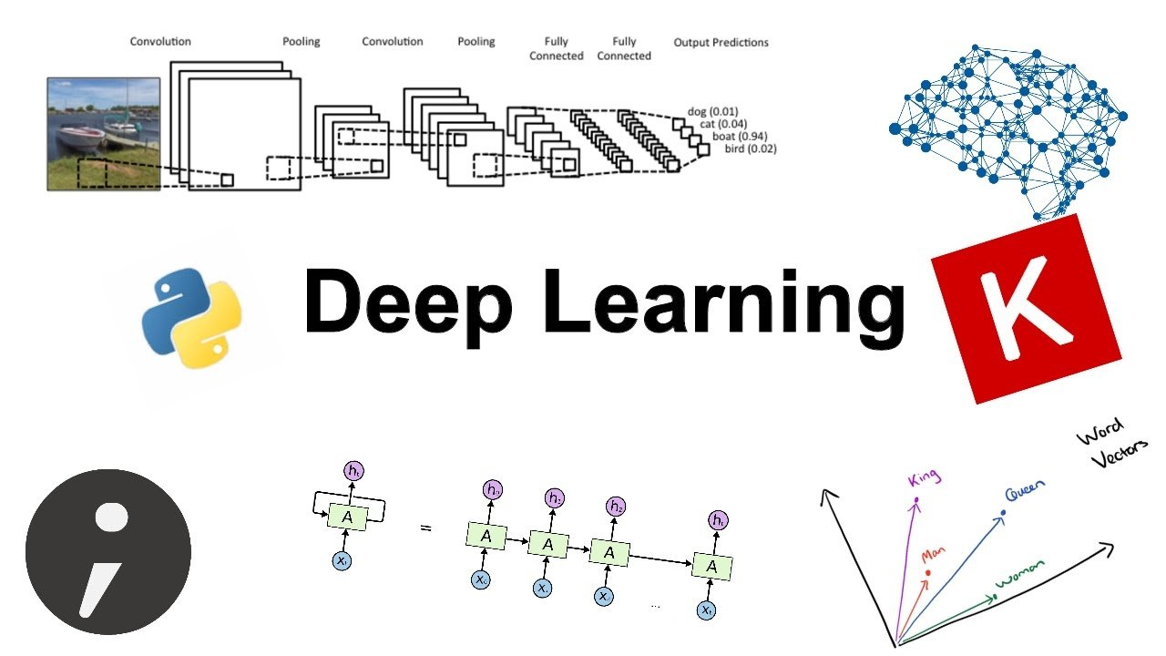 Some deep learning applications of Keras with logos and symbols