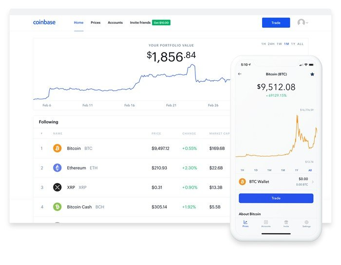 Best Cryptocurrency Exchange 2020.The 20 Best Cryptocurrency Wallets For Your Digital Coins In
