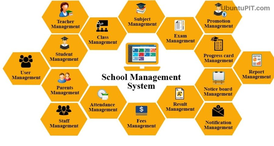 open source classroom management software