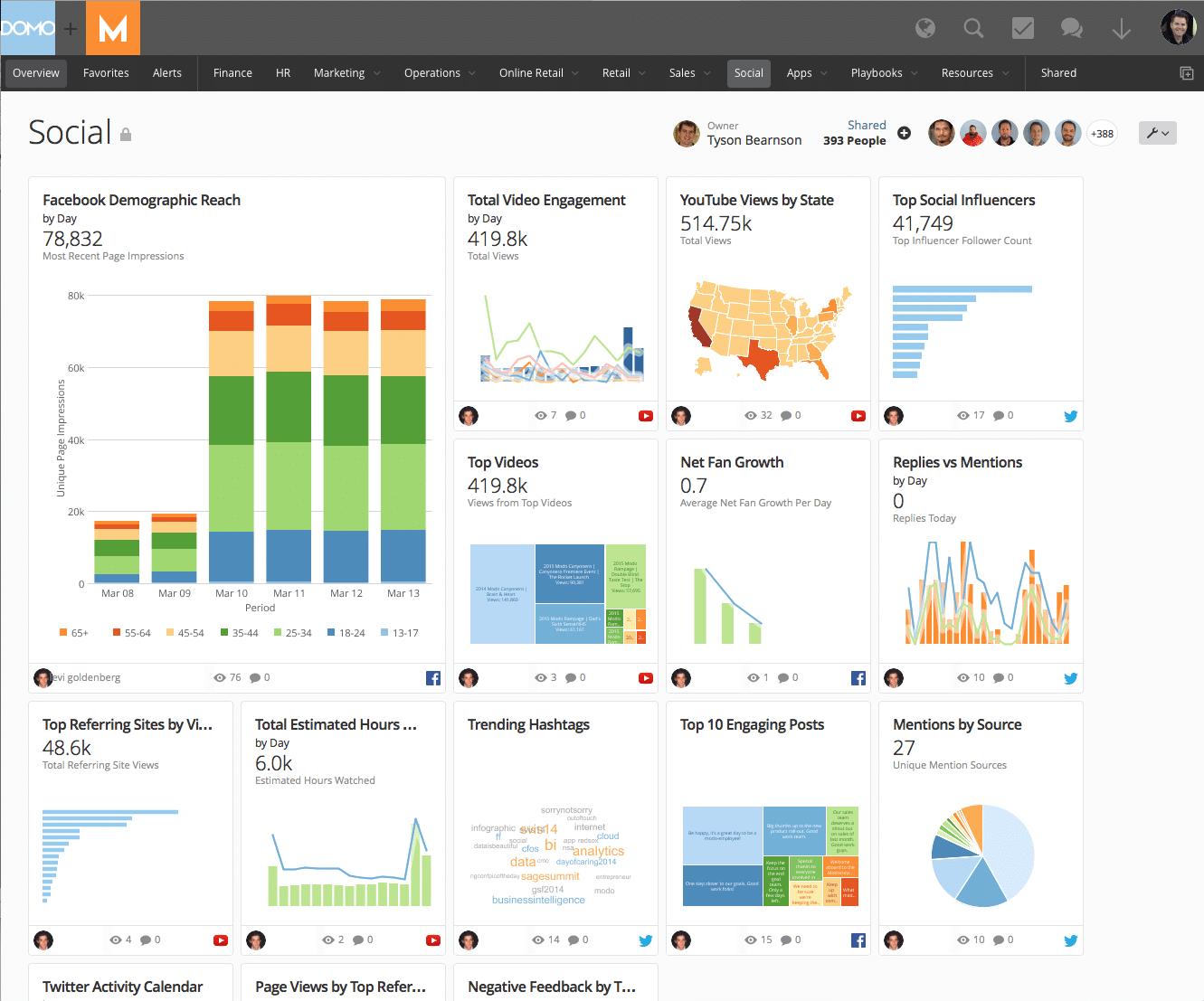 domo data visualization tools