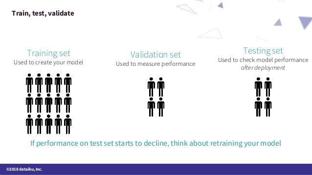Test Set and a Validation Set