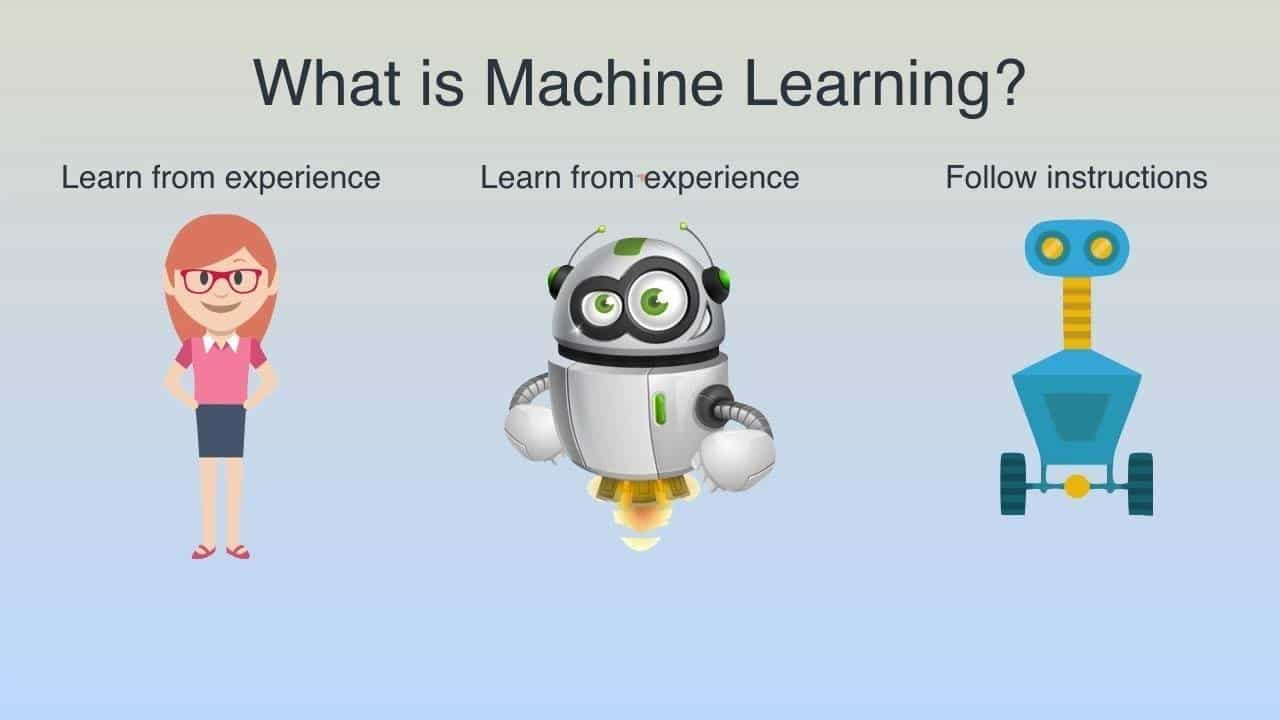 What's Machine Learning