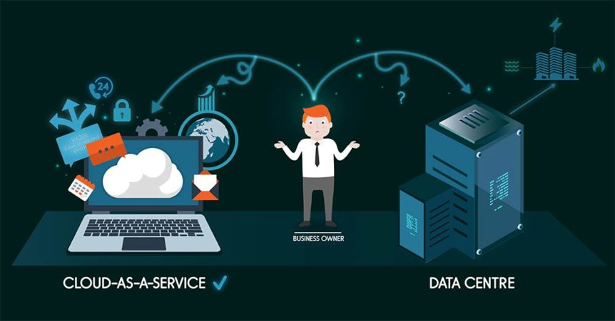 data centres cloud computing interview questions