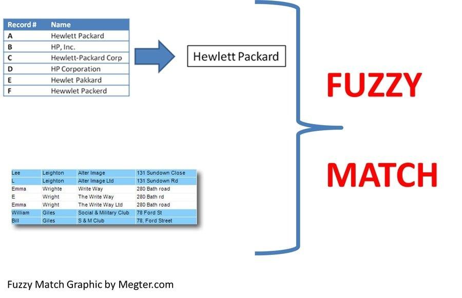 fuzzy_merging
