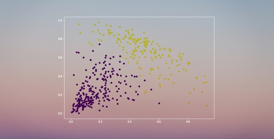 hierarchical_clustering