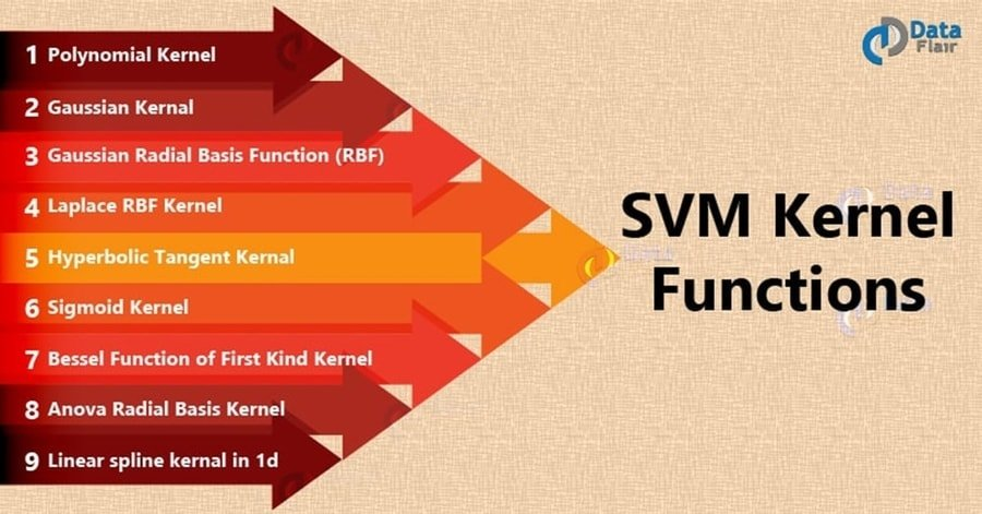 kernels_functions