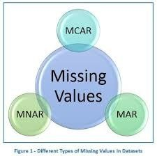 missing_values
