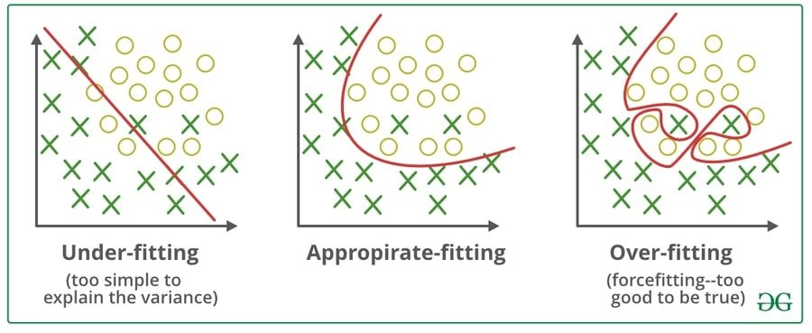 overfitting_and_underfitting
