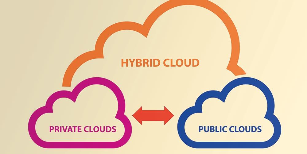 private vs hybrid