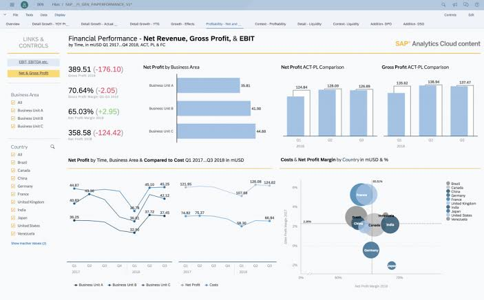 sap data visualization tools
