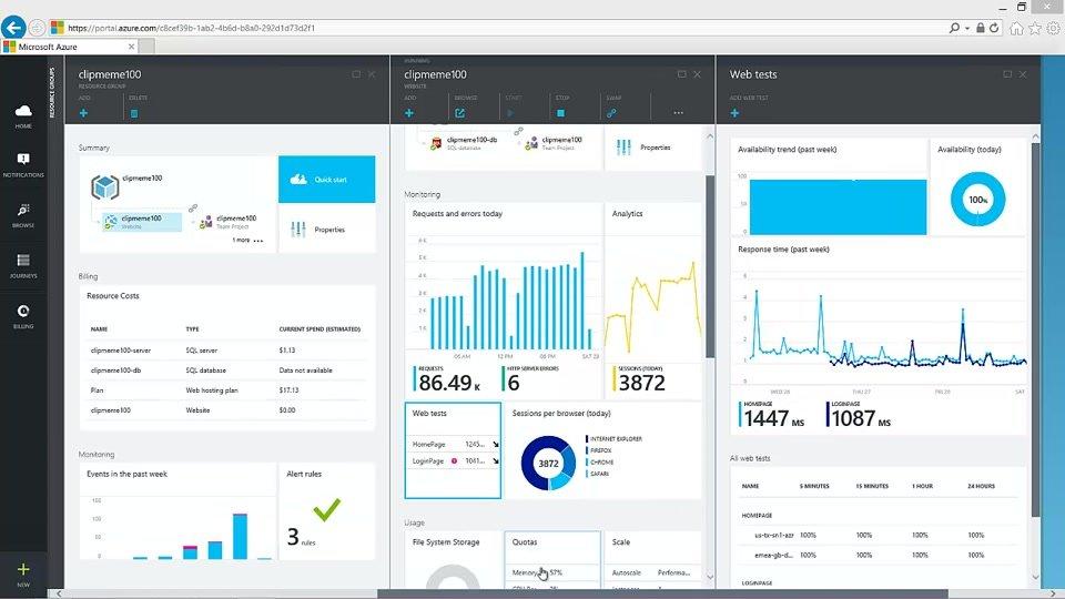 Microsoft Azure Cloud Computing Companies