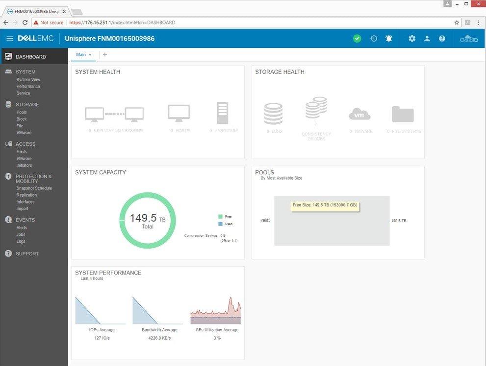 Dell Cloud Computing Companies