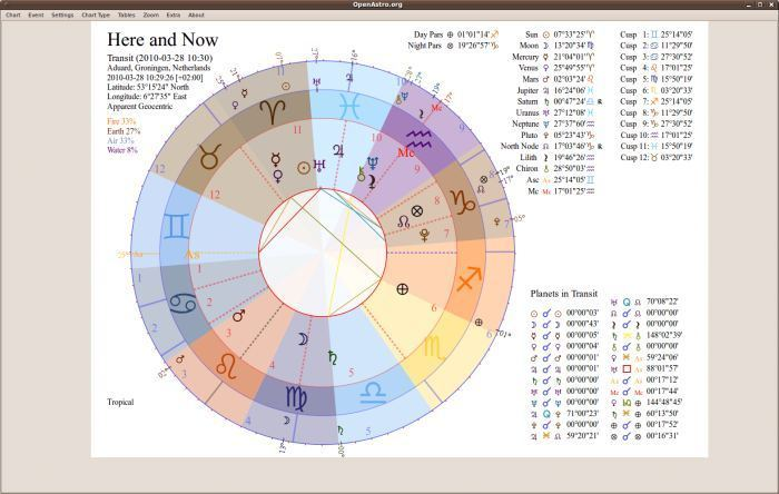 Vedic astrology software for windows 7